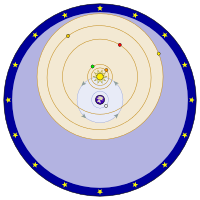 200px-Tychonian_system_svg.png