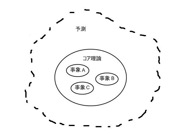 theory1.jpg